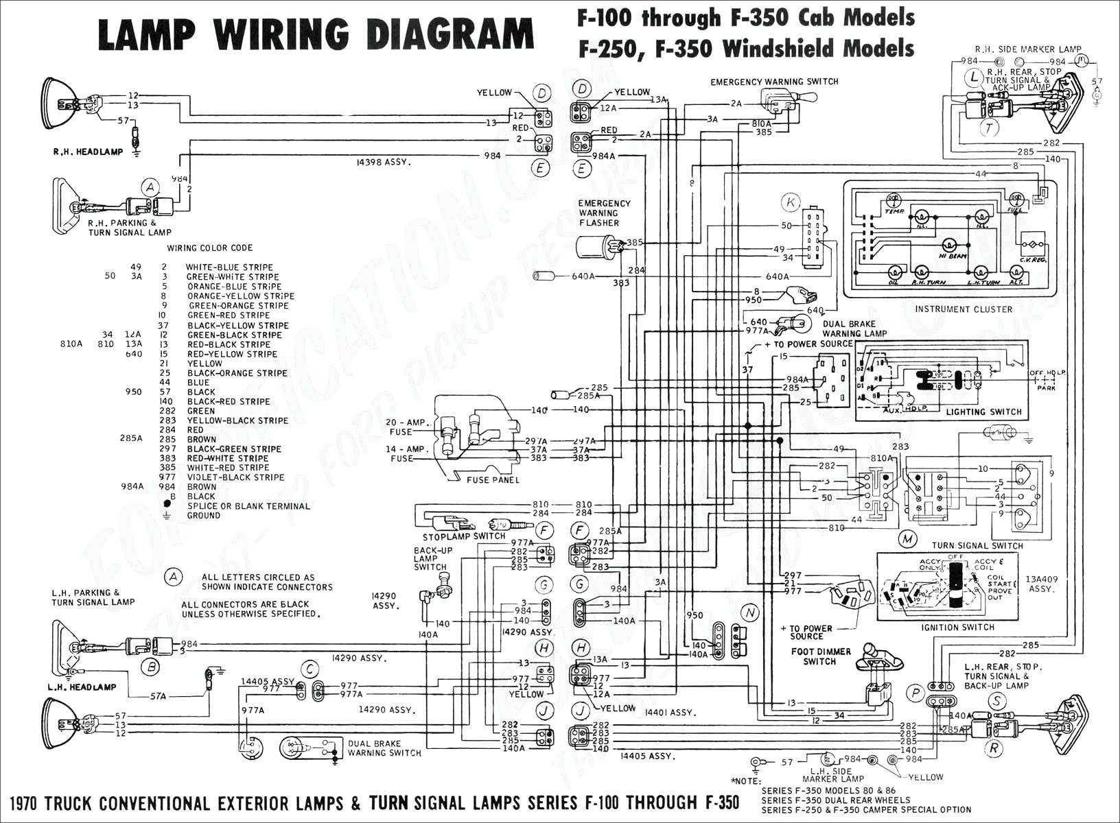 1999 Ford F250 Super Duty Radio Wiring Diagram