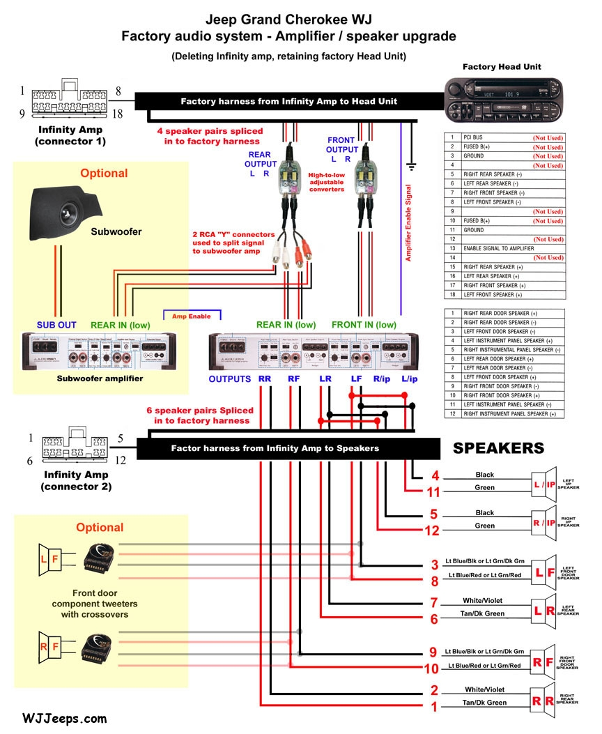 1999 Jeep Grand Cherokee Radio Wiring Diagram | Free ...