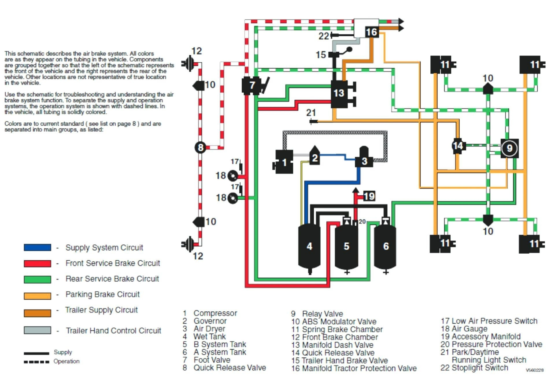 Axle Trailer Ke Wiring Diagram on basic 4 wire, flat 4 wire, chevy 7 pin, electric brakes,