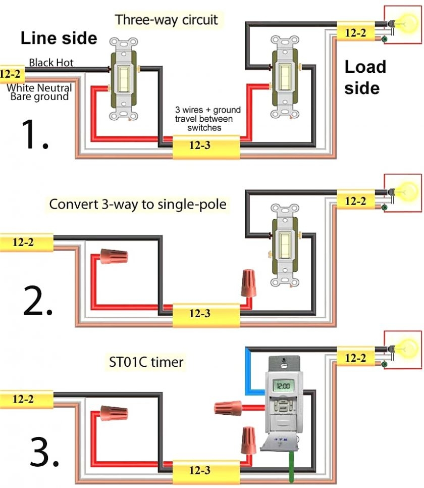 wire toggle switch wiring diagram 3 2 pole toggle switch wiring diagram | free wiring diagram 3 way toggle switch wiring diagram variations