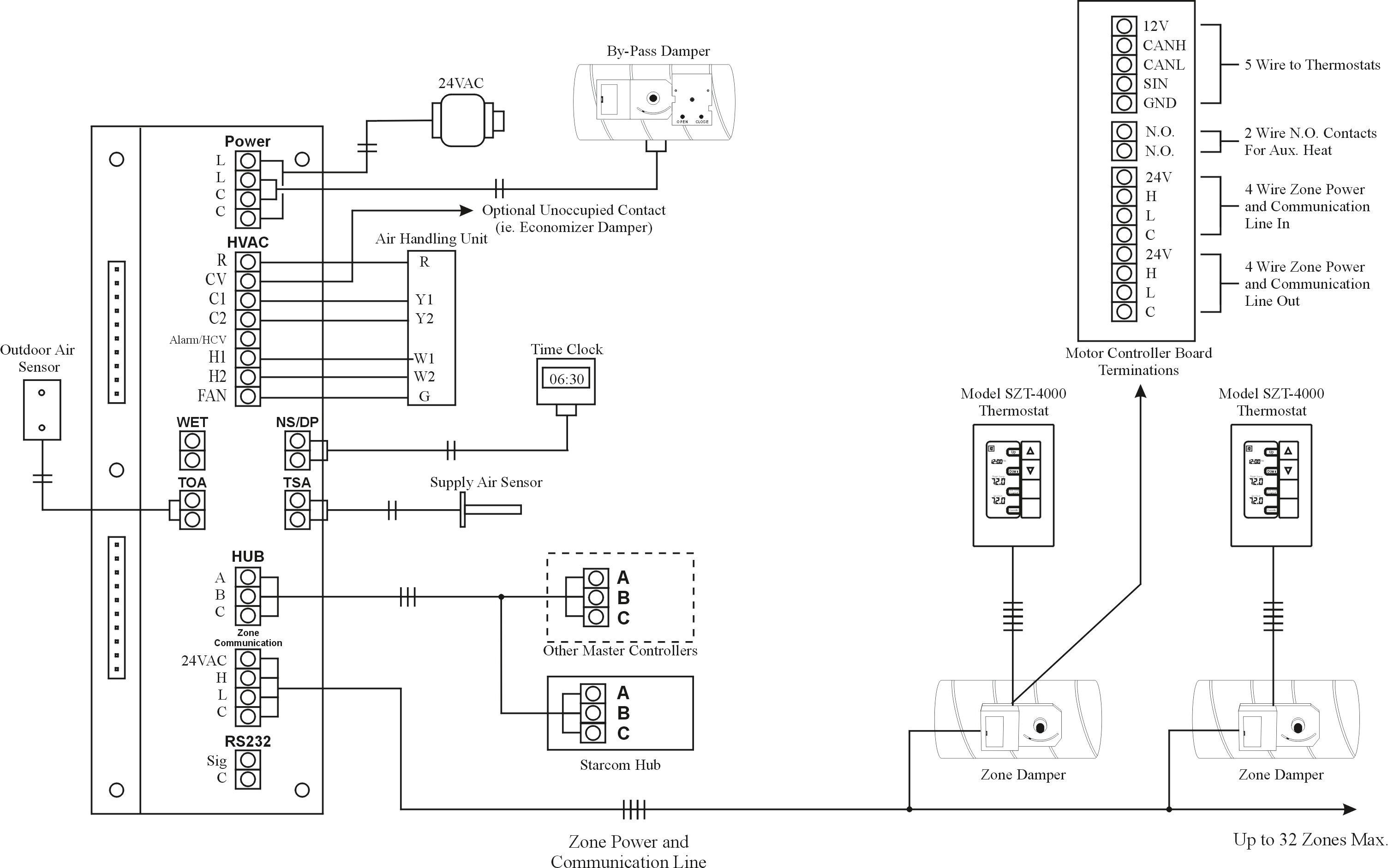 2 Wire Thermostat Wiring Diagram Heat Only