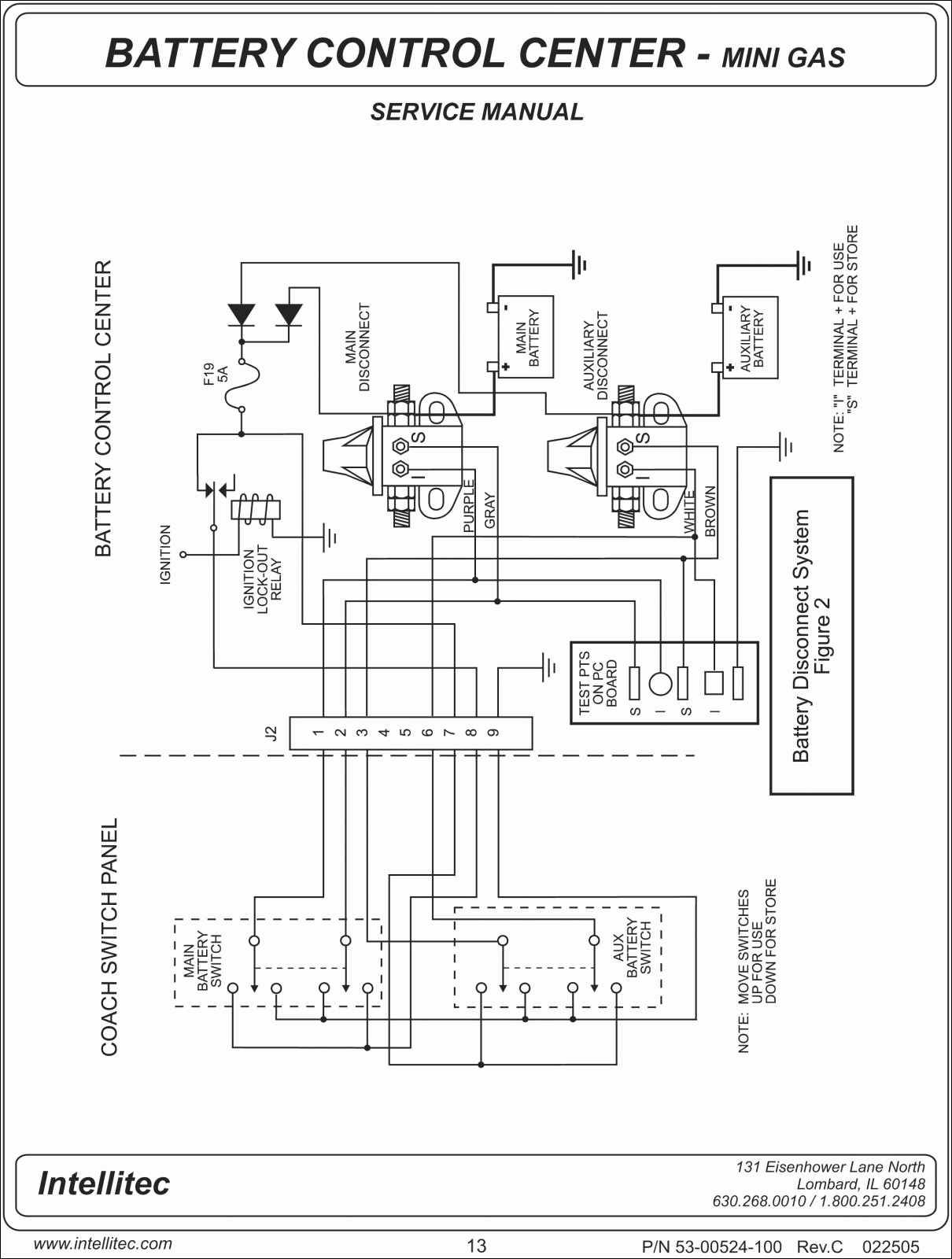 200 Amp Disconnect Wiring Diagram