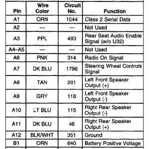 2000 Chevy Malibu Radio Wiring Diagram - 2004 Chevy Malibu Radio Wiring Diagram Radio Wiring Harness 2000 Chevy Silverado Door and 2004 12s