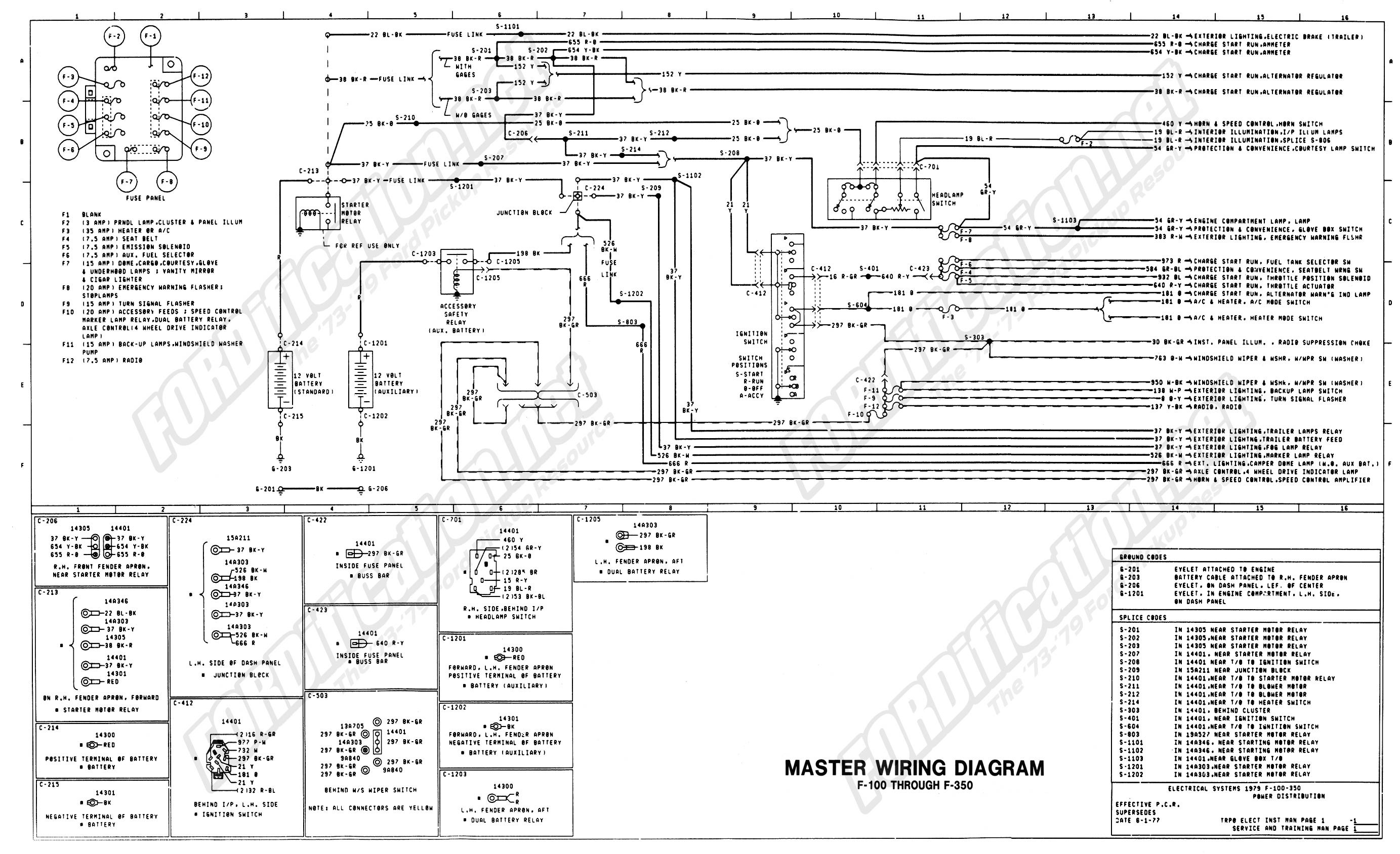 2000 F250 Headlight Switch Wiring Diagram | Free Wiring ...