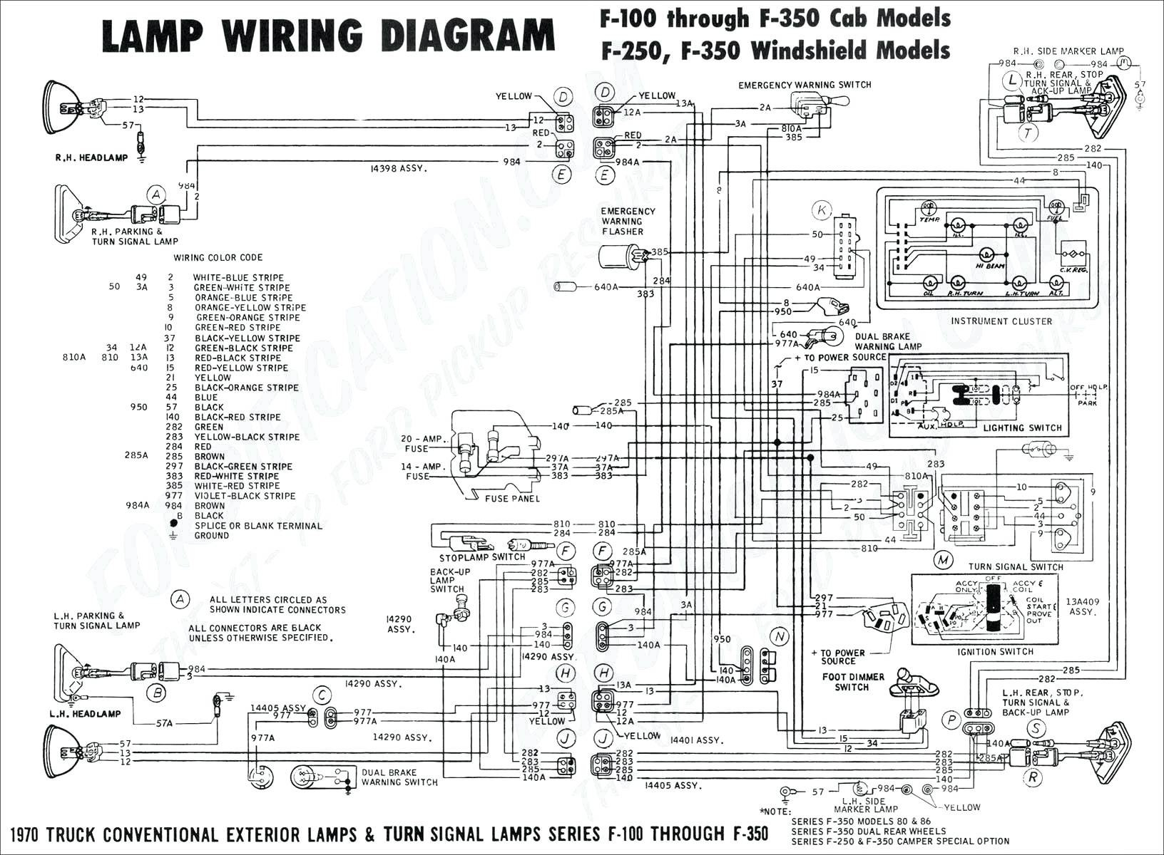1984 Ford F 150 Solenoid Wiring Diagram - Diagrams Catalogue F Ke Wiring Diagram on