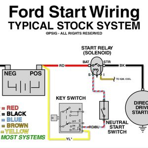 2000 ford F150 Starter solenoid Wiring Diagram - ford Starter solenoid Wiring Diagram Best Great Ceiling Wiring Diagram Wiring Diagram for 3 Speed 13a
