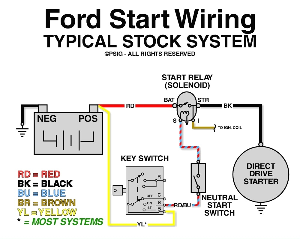 2000 Ford F150 Starter Solenoid Wiring Diagram