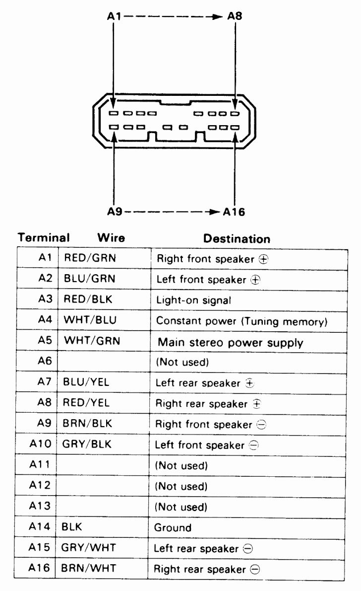 45 New 2006 Honda Civic Radio Wiring Diagram