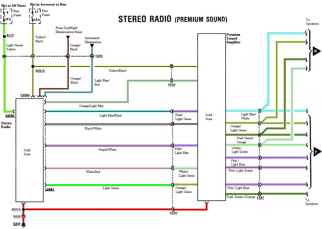 2000 Honda Accord Stereo Wiring Diagram