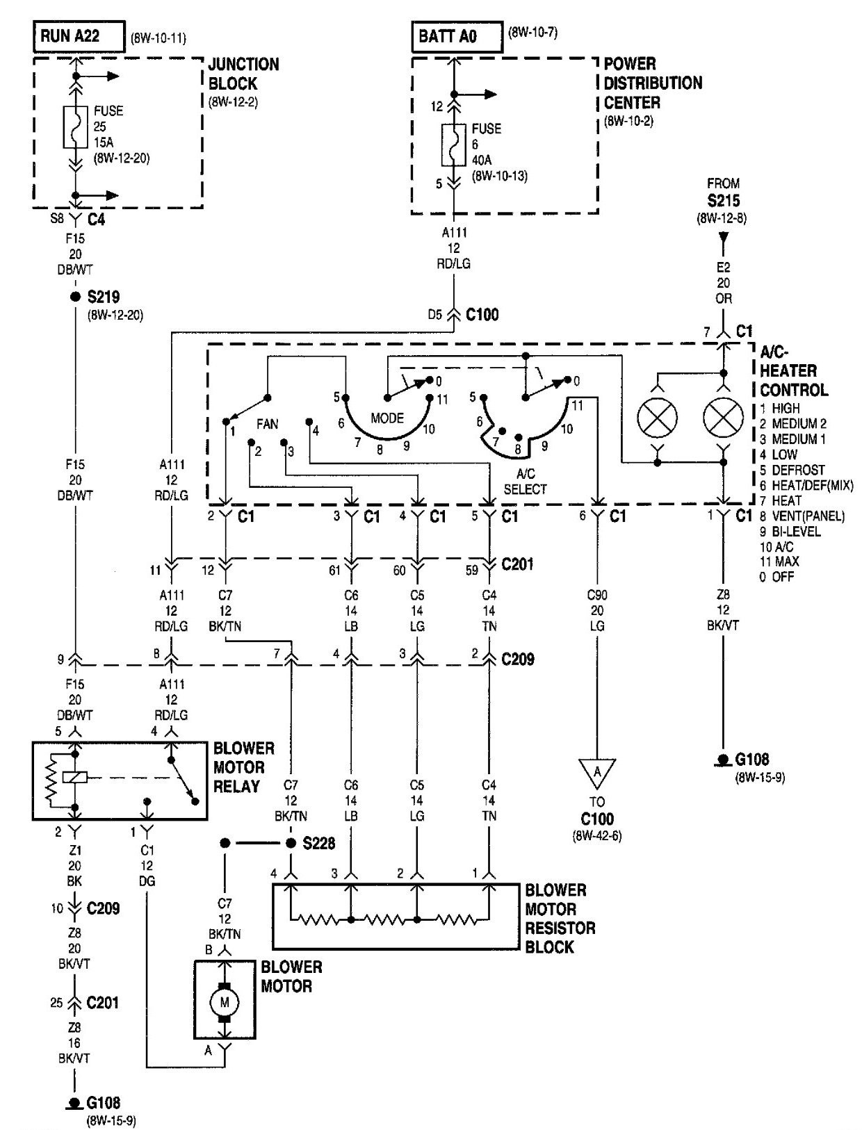 Diagram  Wiring Diagram 2000 Jeep Xj Full Version Hd