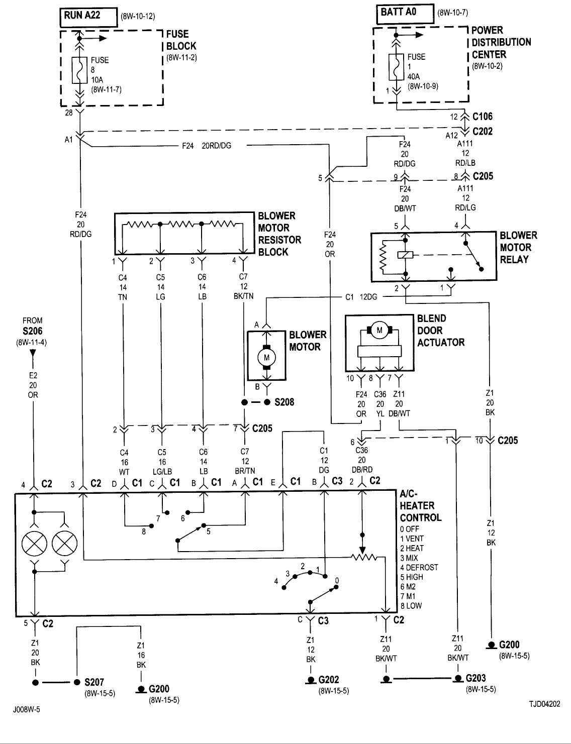 2000 jeep wrangler wiring diagram Collection-jeep wrangler engine wiring for 2000 example electrical circuit u2022 rh electricdiagram today 2000 Jeep Wrangler Vacuum Hose Diagram 2009 Jeep Wrangler 19-a