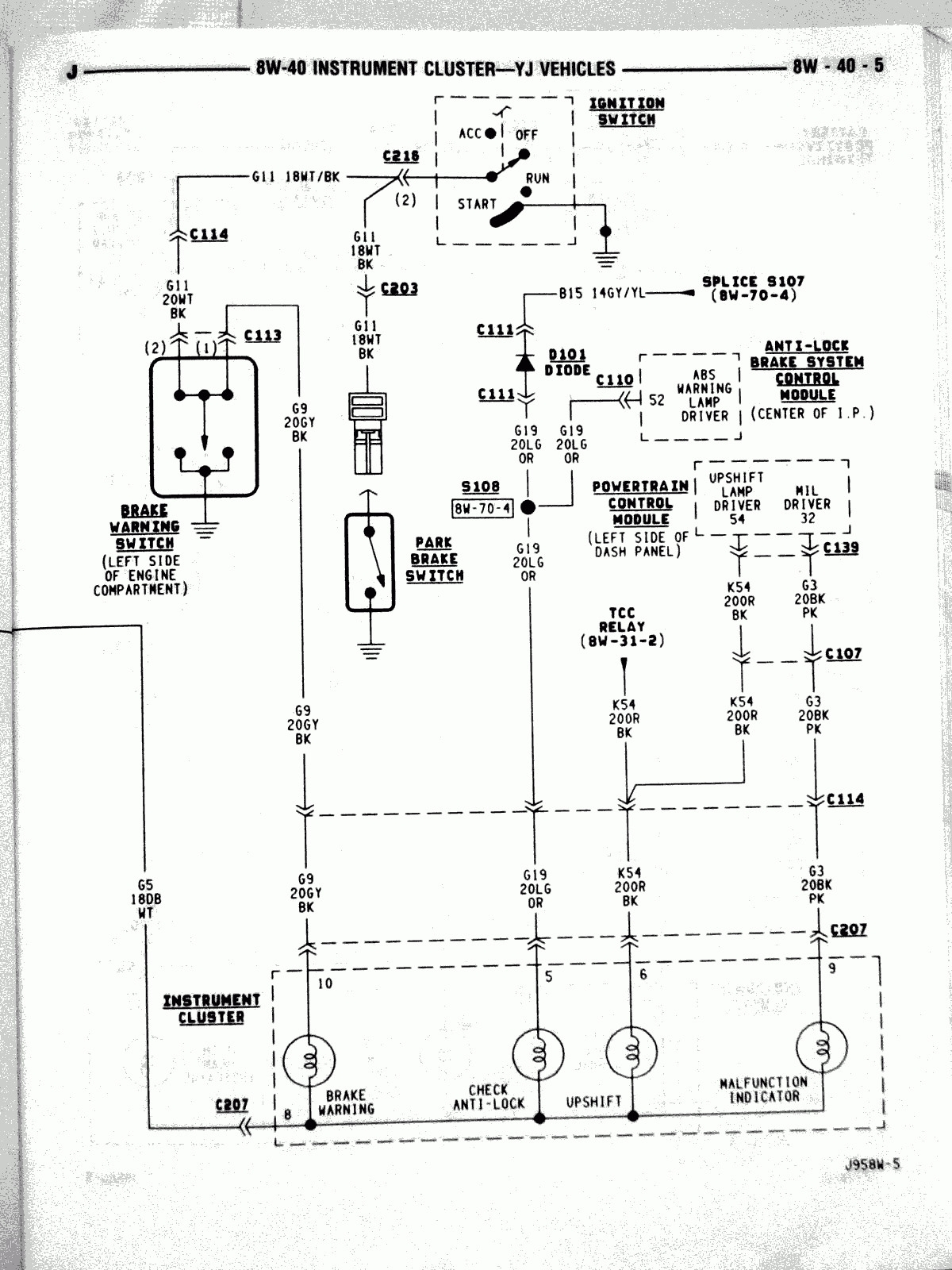 1998 Jeep Wrangler Yj Wiring Diagram