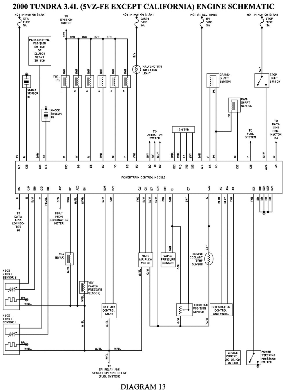 Engine Diagram For Toyota Tundra