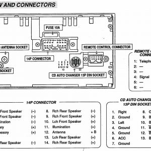 2001 Chevy Suburban Radio Wiring Diagram - 2001 Chevy Silverado Radio Wiring Diagram Luxury S10 Amp 199 Suburban 16 8p