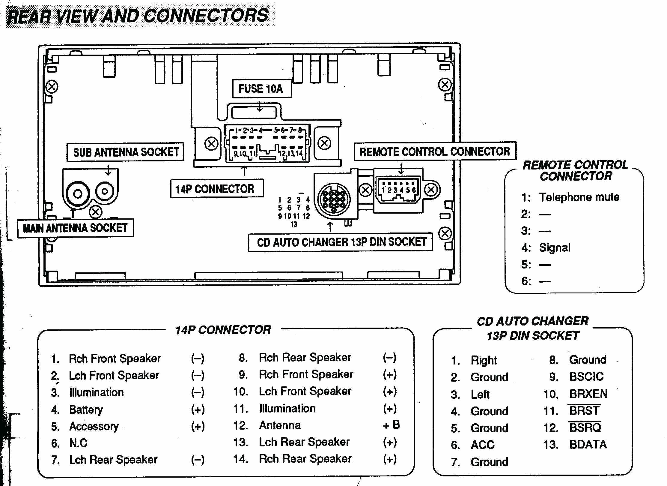 2008 Chevy Suburban Radio Wiring Diagram