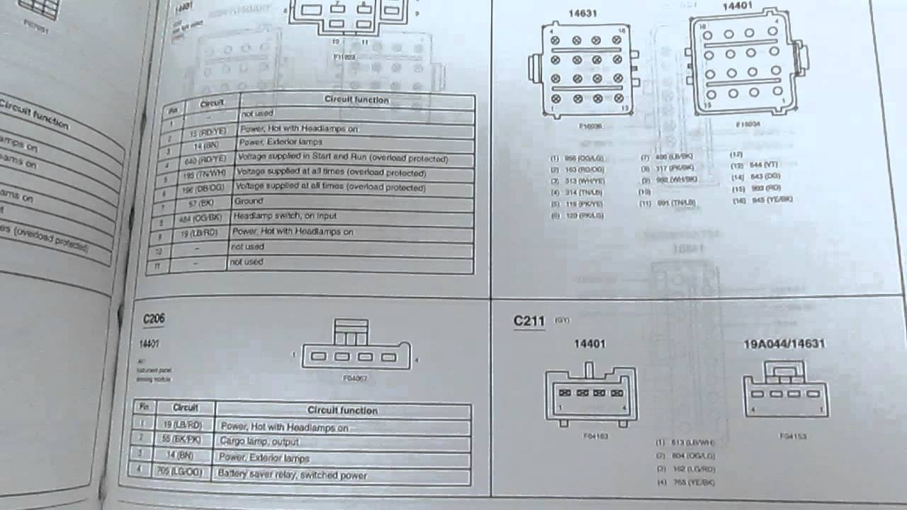 2001 ford Ranger Wiring Diagram Pdf | Free Wiring Diagram