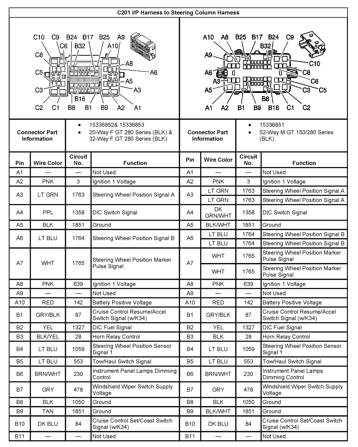 2008 gmc yukon wire diagram 2008 gmc yukon fuel pump wiring