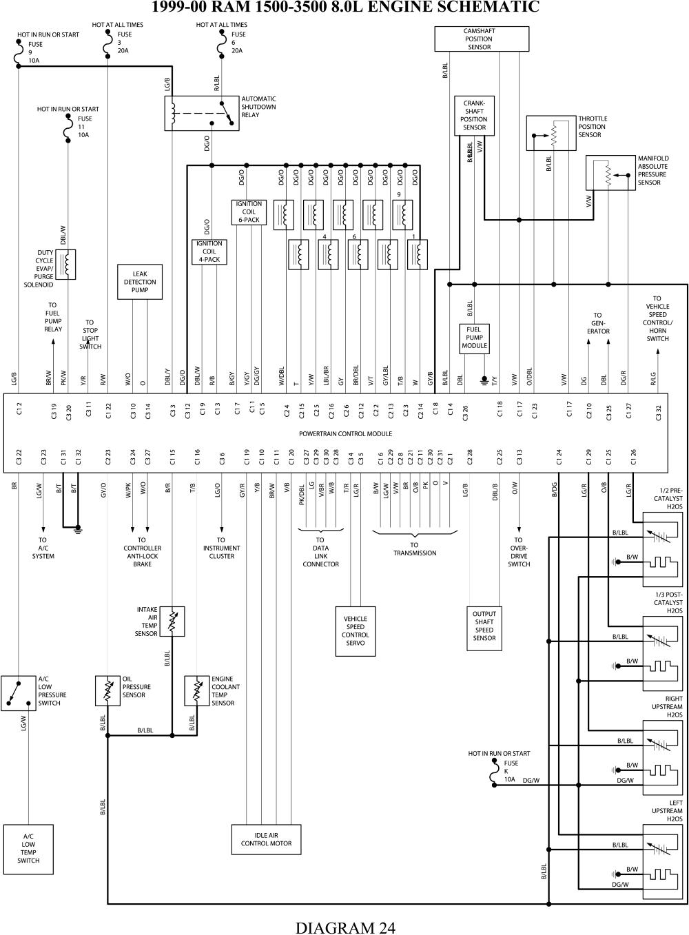 2002 Dodge Ram 1500 Wiring Diagram