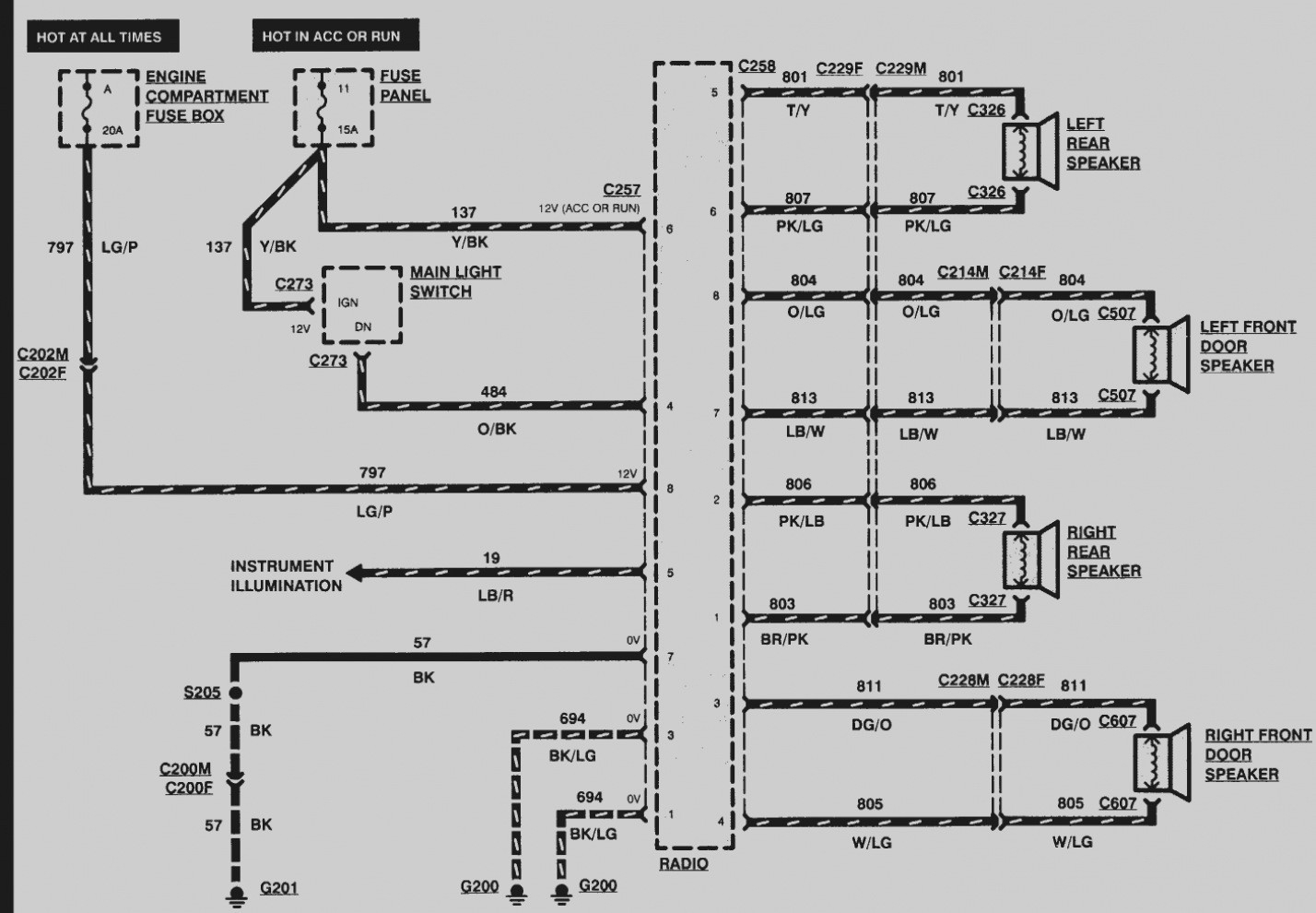 1999 mercury mountaineer radio wiring diagram 2002 mercury mountaineer radio wiring diagram | free ...