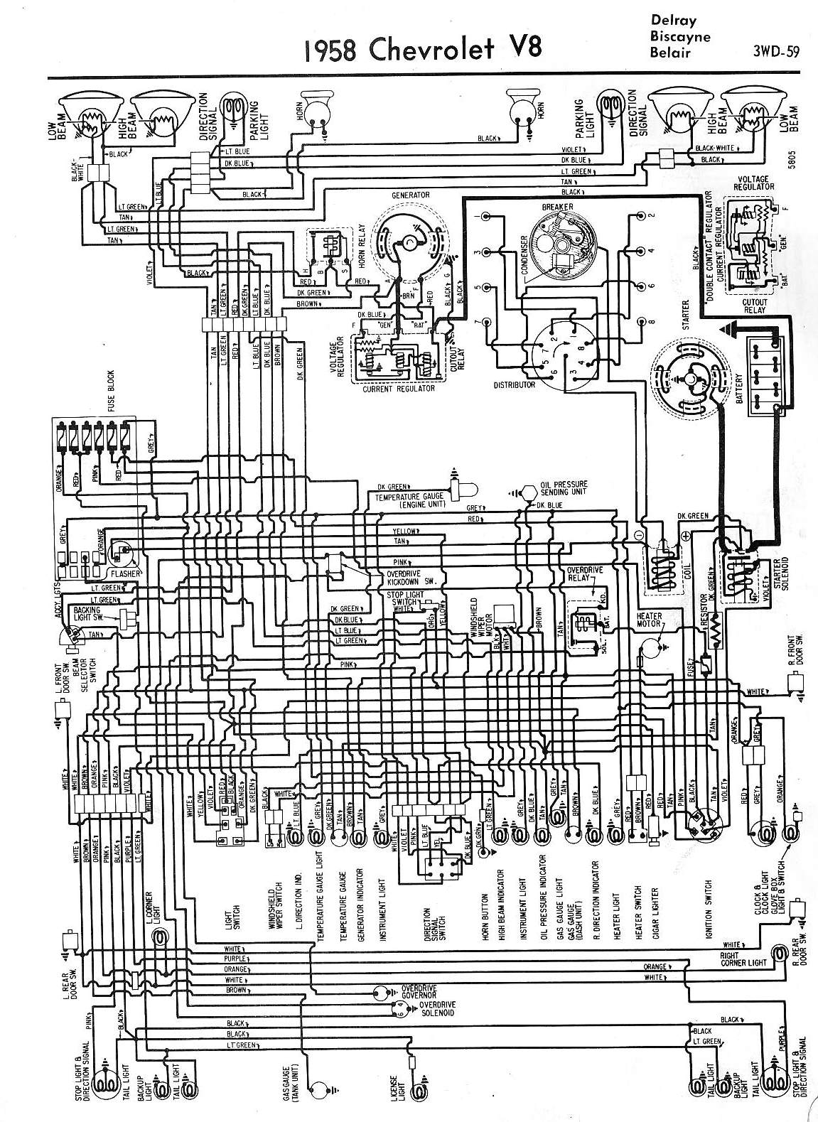 2003 Chevy Impala Wiring Diagram