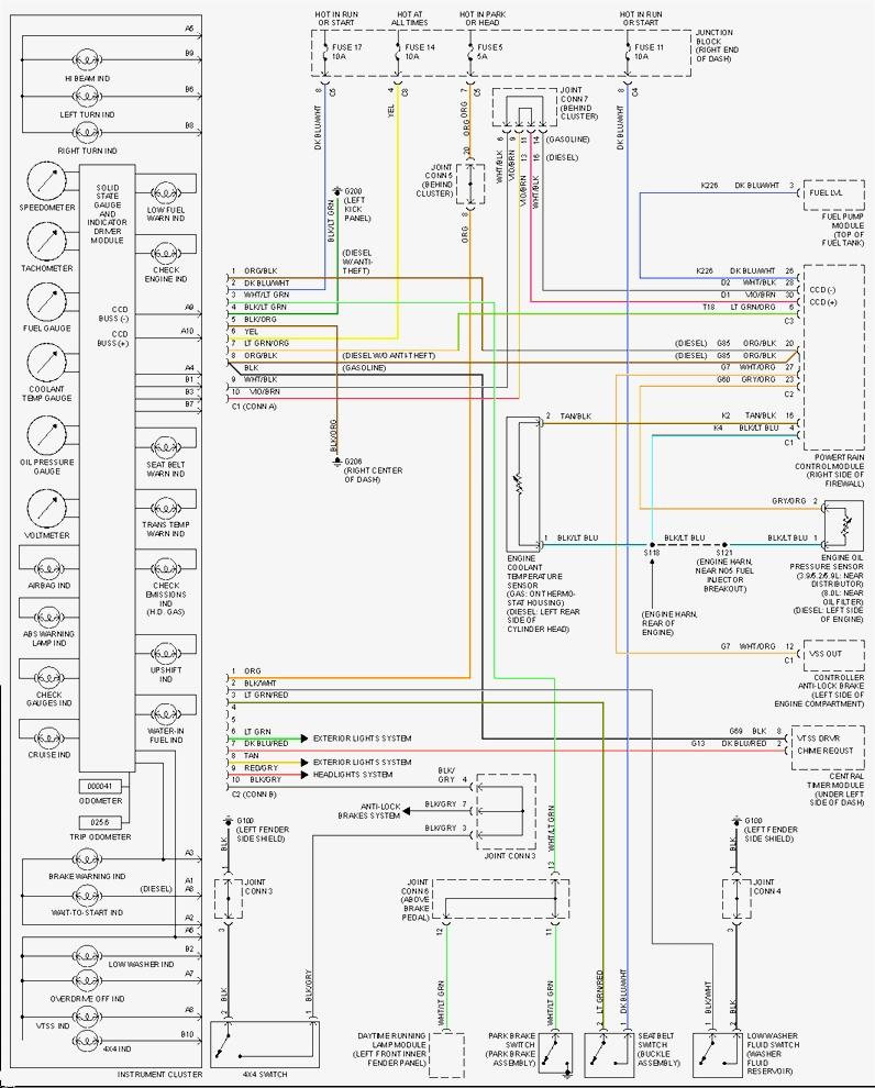 2003 dodge ram 1500 wiring diagram Collection-2003 Dodge Ram 1500 Engine Diagram Inspirational Simple Wiring Diagram 2003 Dodge Ram 3500 2006 Dodge 17-g
