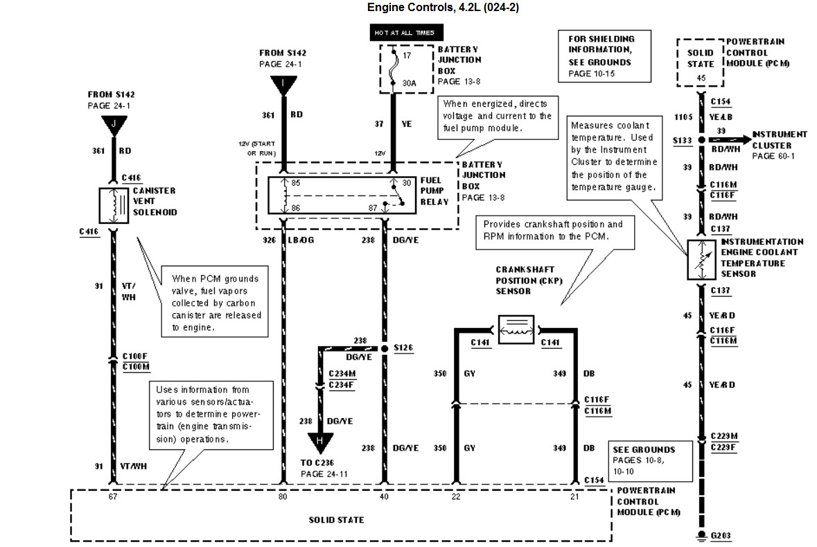 2003 Ford Focus Wiring Diagram