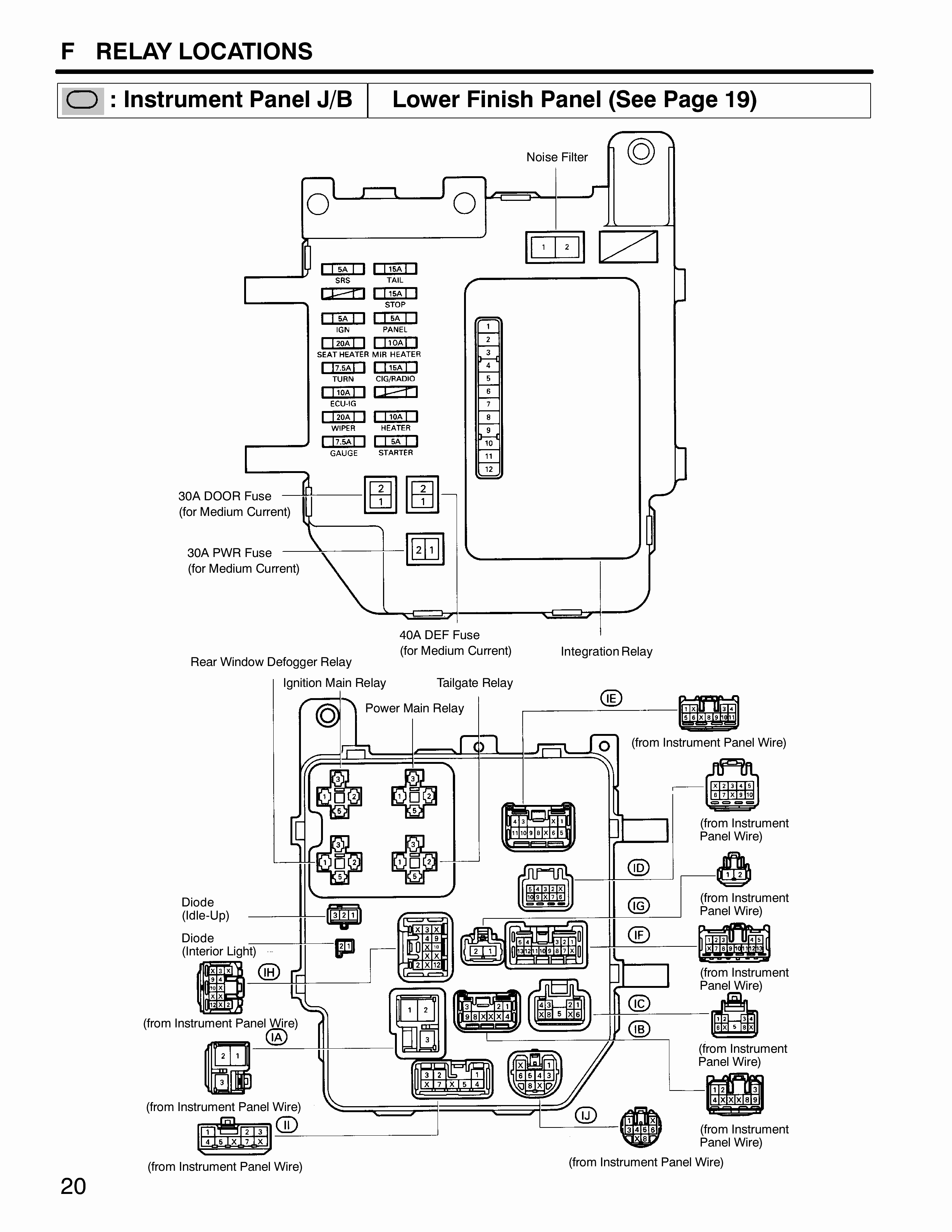 2003 Toyota Avalon Stereo Wiring Diagram