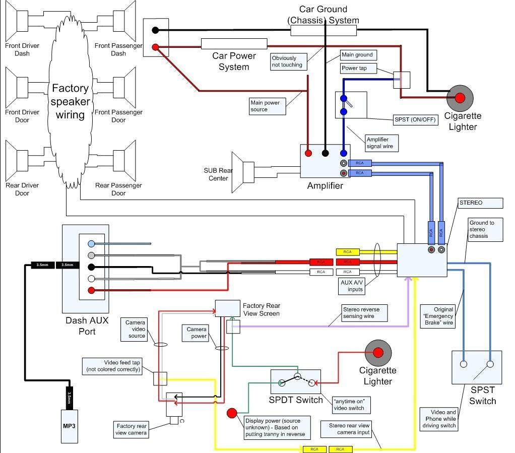 2003 Toyota Avalon Stereo Wiring Diagram