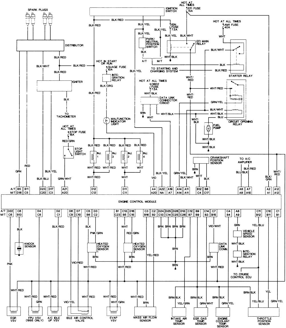 2003 toyota camry wiring diagram pdf | free wiring diagram 1996 toyota camry wiring diagram 1996 toyota camry wiring diagram pdf #4