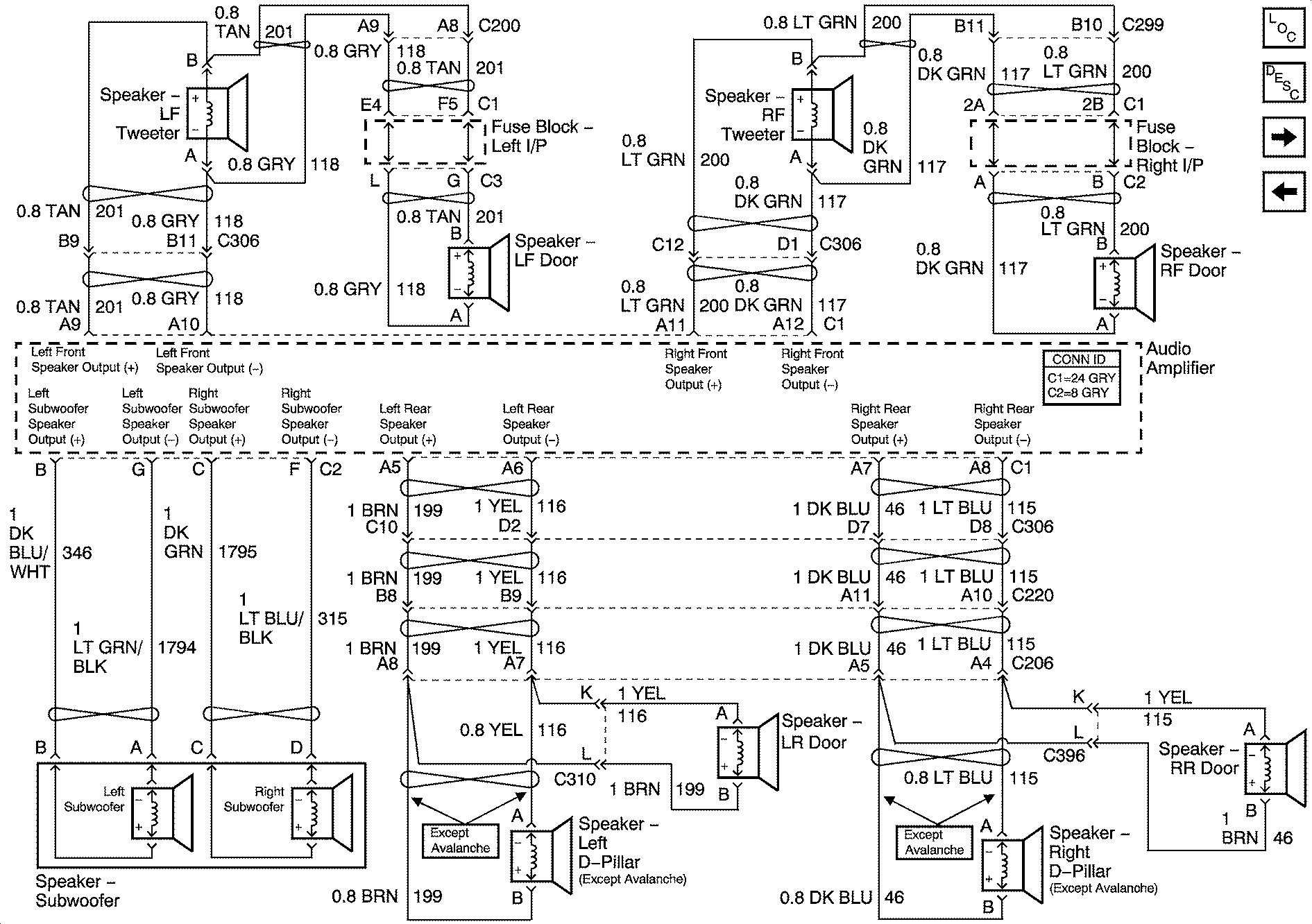 2004 chevy colorado radio wiring diagram power 2004 chevy avalanche radio wiring diagram | free wiring ...