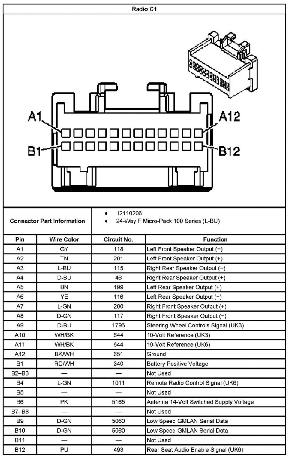 2004 Chevy Malibu Radio Wiring Diagram | Free Wiring Diagram