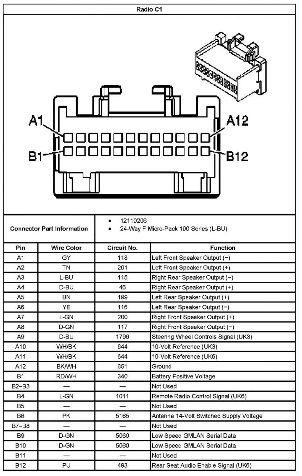 2004 Chevy Malibu Radio Wiring Diagram Free Wiring Diagram