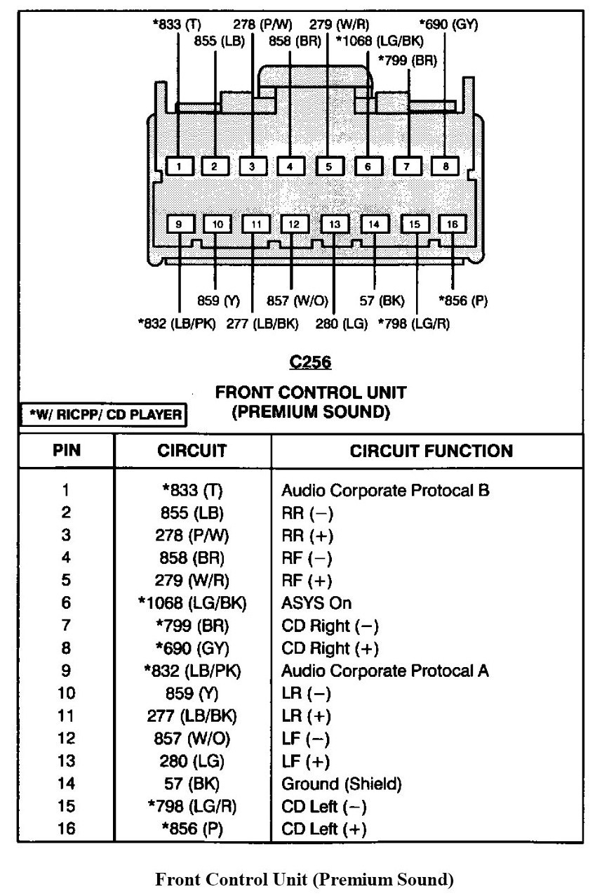 2004 Explorer Radio Wiring Diagram