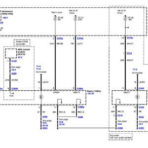 2004 ford F250 Radio Wiring Diagram - 2004 ford F 350 Wiring Diagram Wiring Diagram U2022 Rh Tinyforge Co 2004 F250 Headlight Wiring Diagram 2004 F250 Wiring Diagram 19q