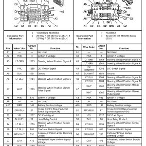 2004 gmc truck fuse diagrams 2004 gmc truck engine diagram 2004 gmc sierra radio wiring diagram | free wiring diagram