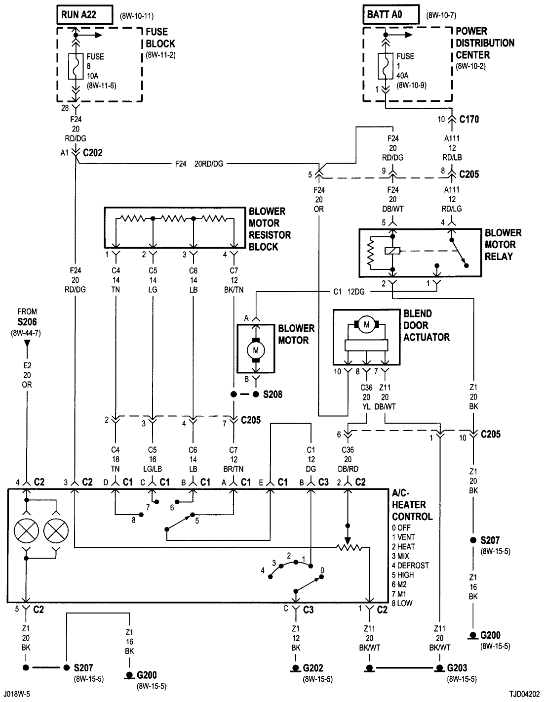 2004 jeep liberty wiring schematic | free wiring diagram 2004 jeep fuse diagram 2004 jeep wiring diagram
