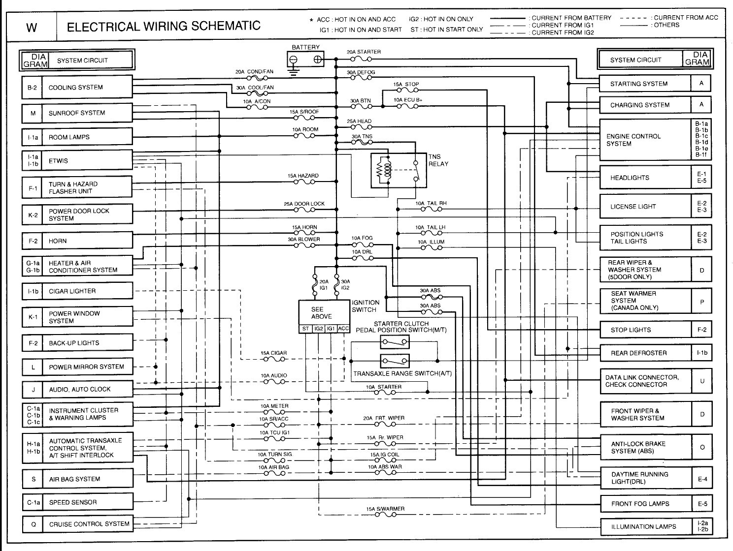 kia spectra wiring wiring diagram home Guitar Wiring Diagrams