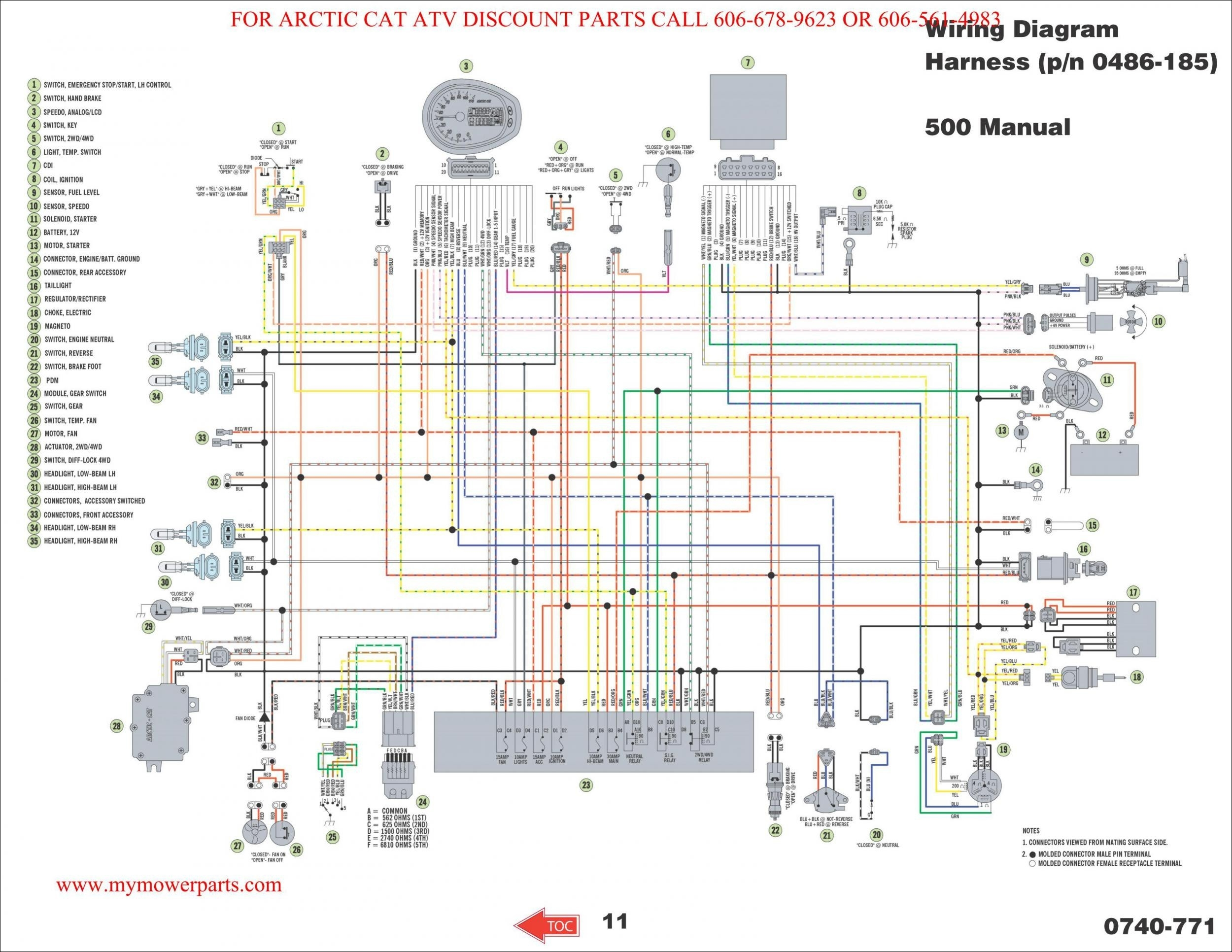 2004 polaris ranger 500 wiring diagram Download-2001 polaris ranger solenoid wiring diagram trusted wiring diagrams u2022 rh 66 42 81 37 Polaris Ranger 500 Wiring Diagram wiring diagram for 2004 polaris 16-o
