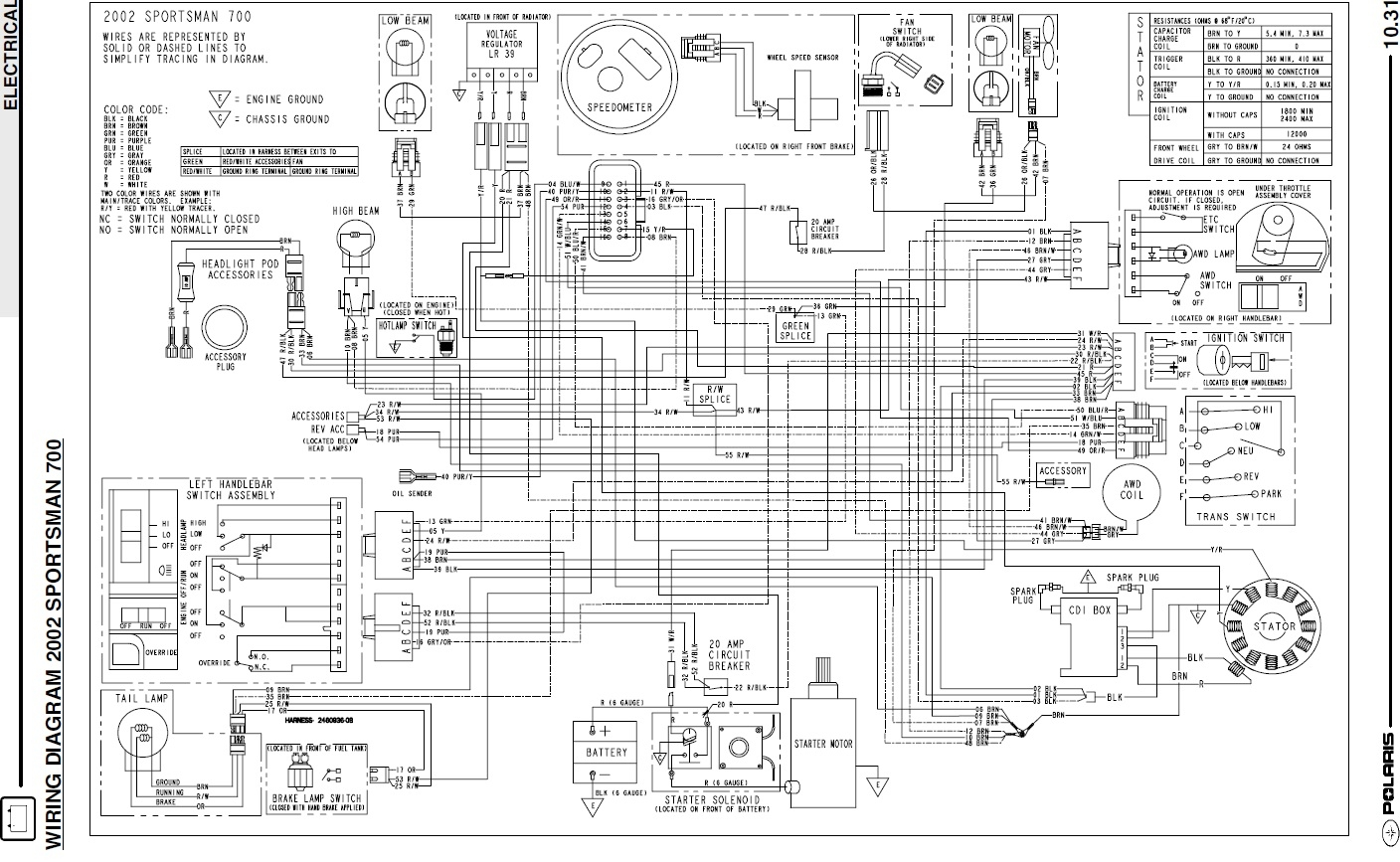 2004 polaris ranger 500 wiring diagram Download-2002 Polaris Sportsman 700 Parts Diagram Best Excellent Polaris Ranger 700 Wiring Diagram S Electrical 4-d