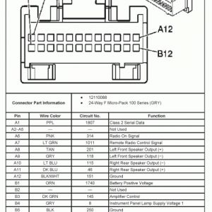 2004 Silverado Wiring Diagram Pdf - Unique Wiring Diagram for 2004 Chevy Silverado Stereo Kwikpik Me Endear to 9b