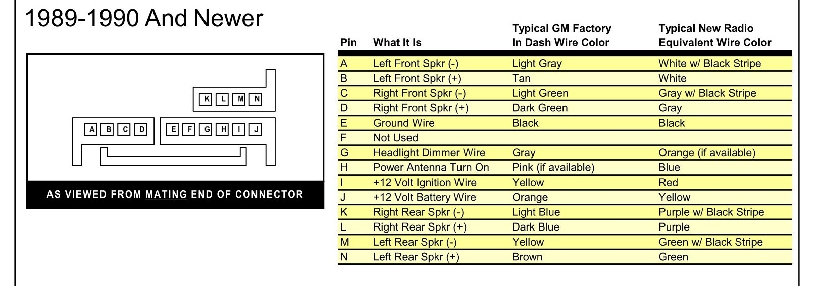 2005 chevy impala radio wiring diagram Download-2005 Chevy Silverado Radio Wiring Diagram For Printable 2008 At Within Harness Gm And 7-m