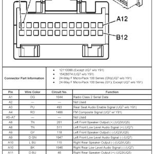 2005 Chevy Impala Radio Wiring Diagram | Free Wiring Diagram
