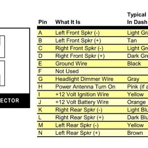 2005 Chevy Silverado Radio Wiring Harness Diagram | Free ...