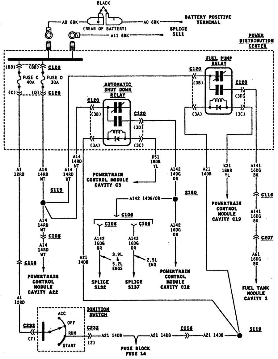 2005 dodge ram 1500 fuel pump wiring diagram Collection-1996 dodge ram 1500 fuel pump wiring diagram Download 1996 dodge neon wiring wiring diagram 11-a