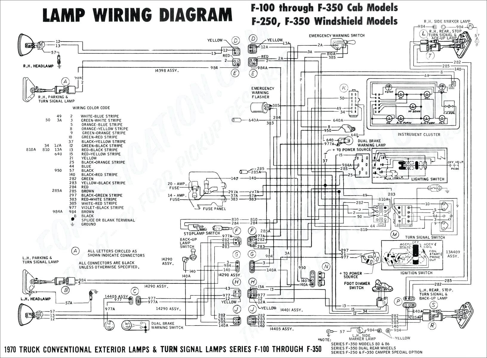 2005 ford f150 trailer wiring diagram