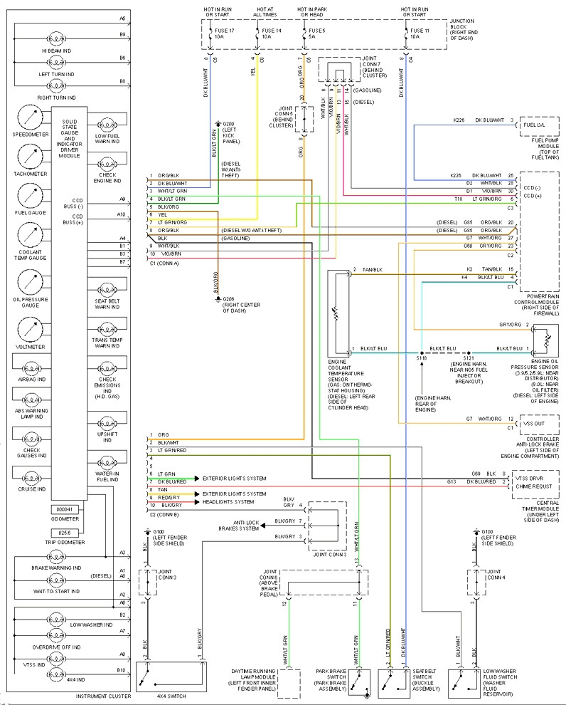 2006 Dodge Ram 2500 Diesel Wiring Diagram