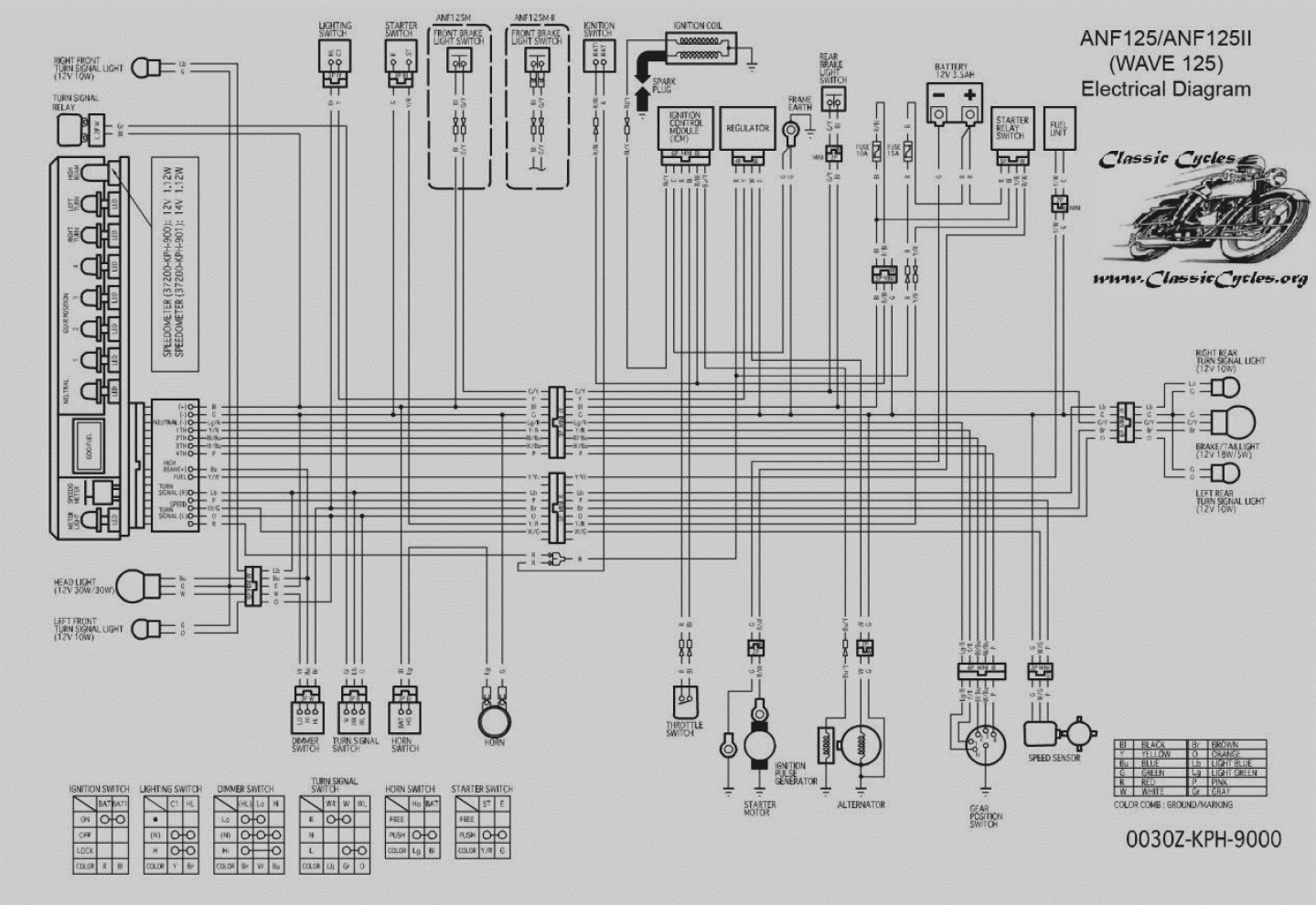 2006 honda cbr600rr wiring diagram