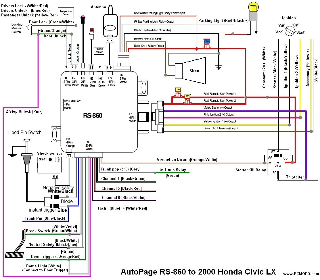 2006 honda odyssey radio wiring diagram | free wiring diagram for 91 honda civic radio wire diagram for #3