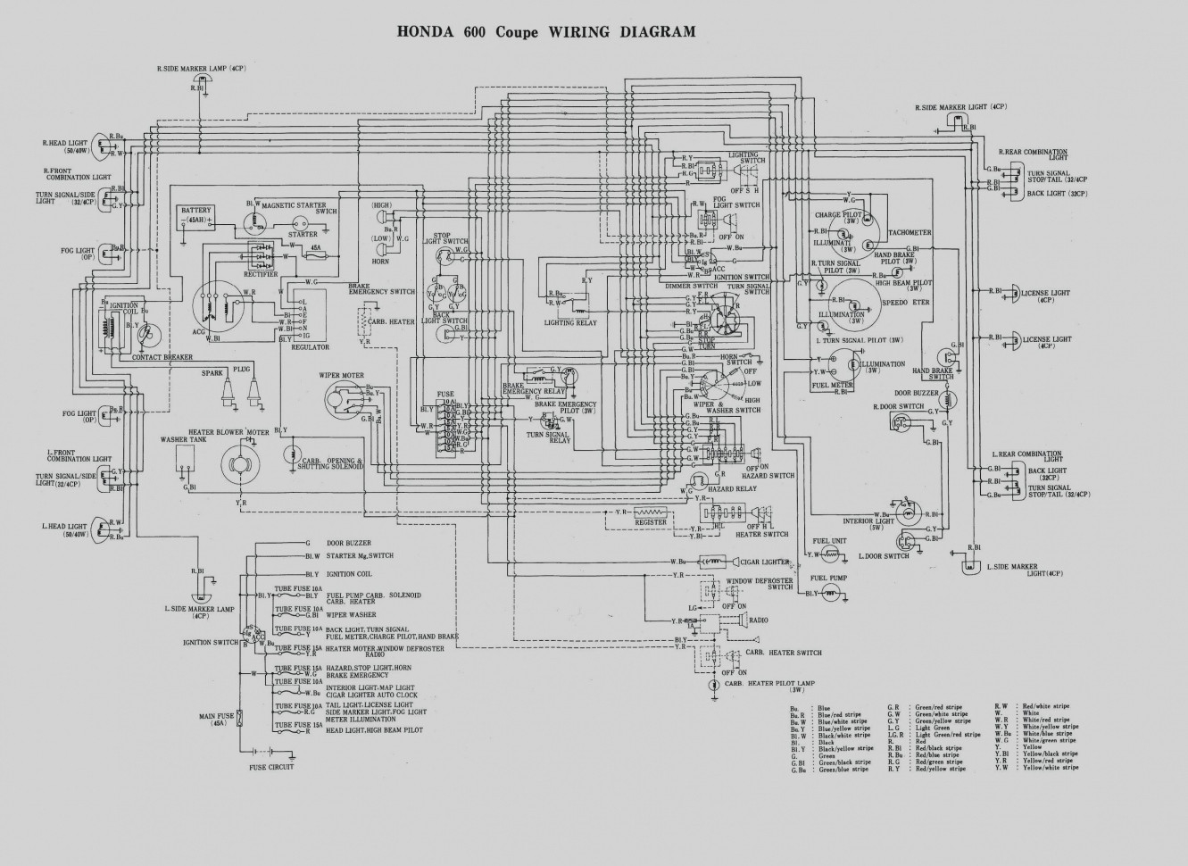 Honda Wiring Diagram 2008 - Technical Diagrams on