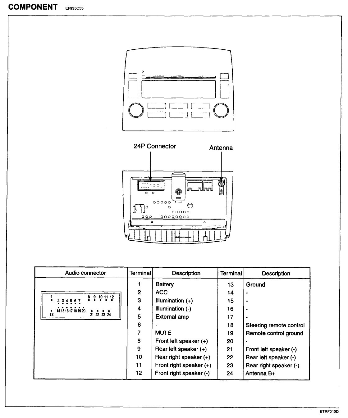 Hyundai Radio Wiring Diagrams | Wiring Schematic Diagram on